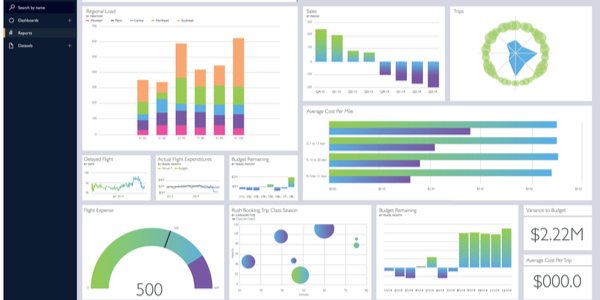Power BI Solutions by FlatworldEDGE