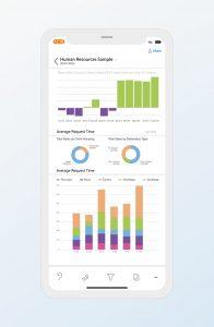 Microsoft Power BI for Mobile