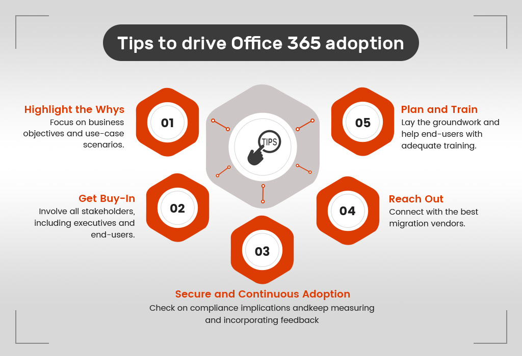 Tips to drive Office 365 adoption